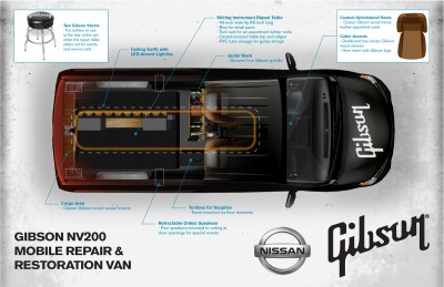 Nissan and Gibson Combine Forces with NV200 Mobile Guitar Worksh