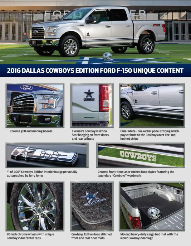 Ford F-150 Dallas Cowboys Edition